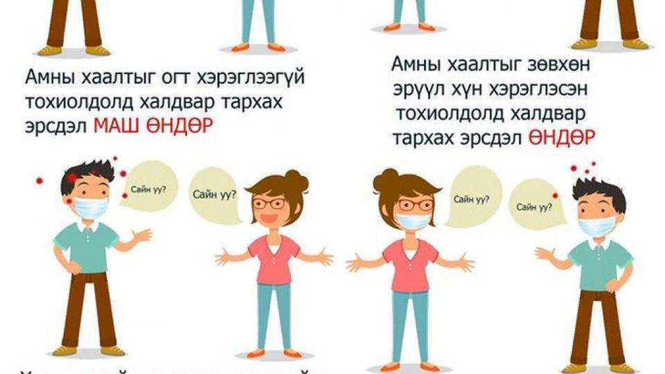CoVid-19 ХАЛДВАРААС УРЬДЧИЛАН СЭРГИЙЛЬЕ